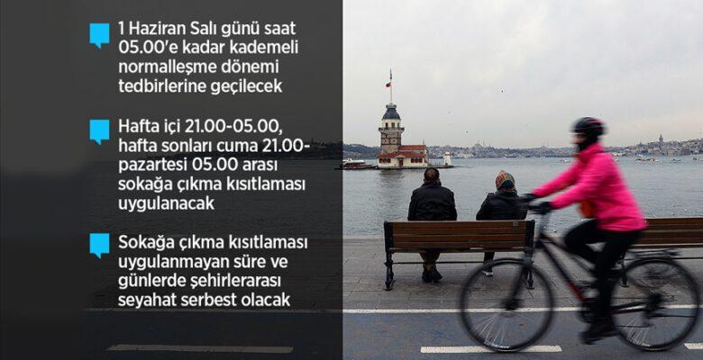 Türkiye Kovid-19'la mücadelede 'kademeli normalleşme dönemi'ne geçiyor